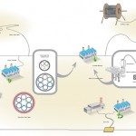 ftth-air-blown-solutions